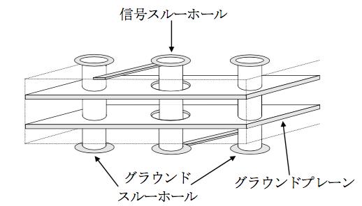 スルーホールの構造図 (4層)