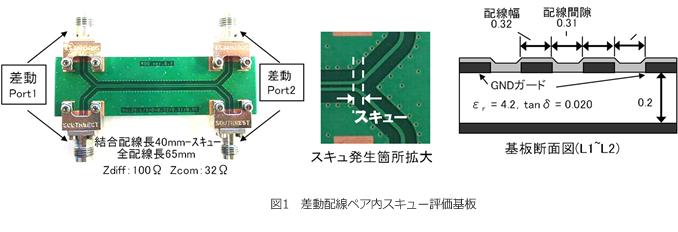 高速差動信号伝送におけるペア内...