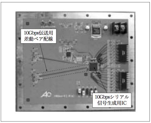 図2 高速伝送評価用ボード例