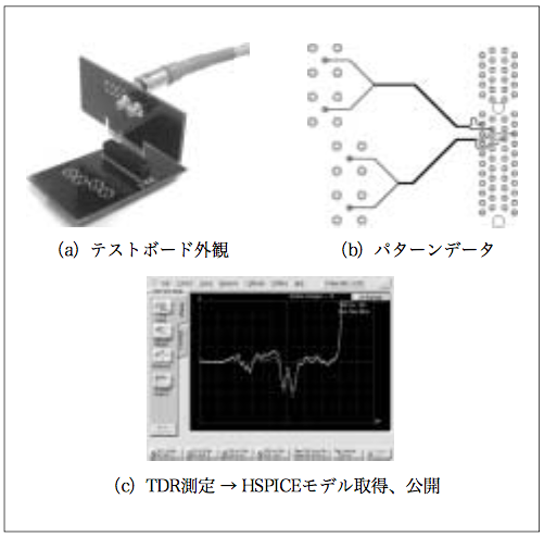 図6 技術情報例(PCI-Expressカードエッジの電気モデル)