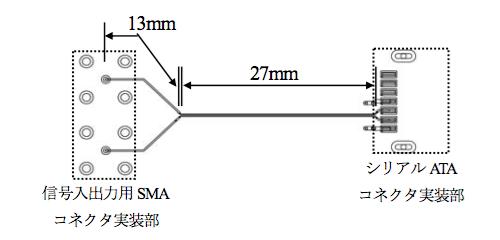 図1 評価基板の導体パターン(第1層)