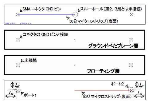 図1 テスト基板のパターン図(上から第1~4層)