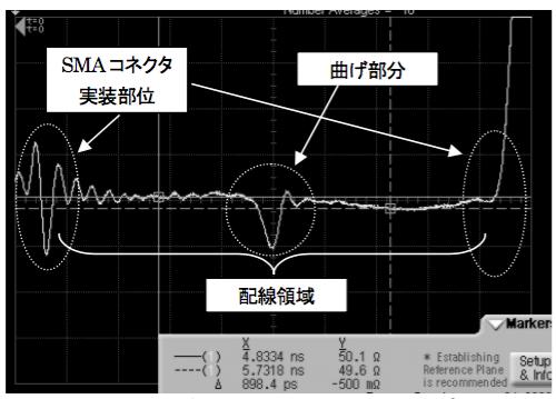 図3 90度曲げ・R=0のTDR(終端はオープン)