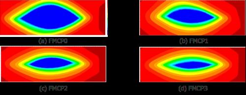 図3 FMCP経路のBER測定結果